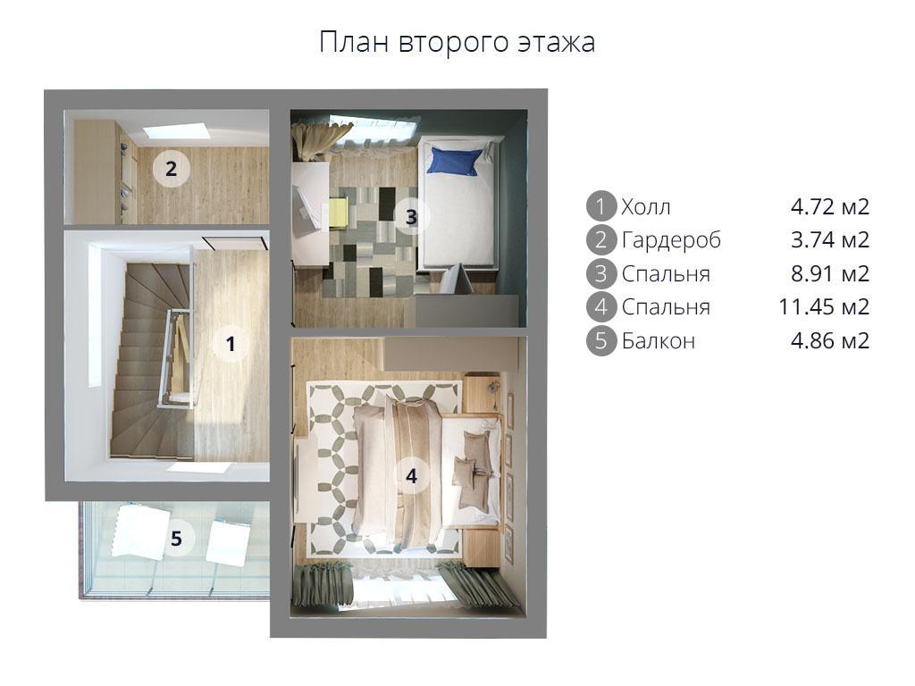 Дом под ключ в КП «Озерный»